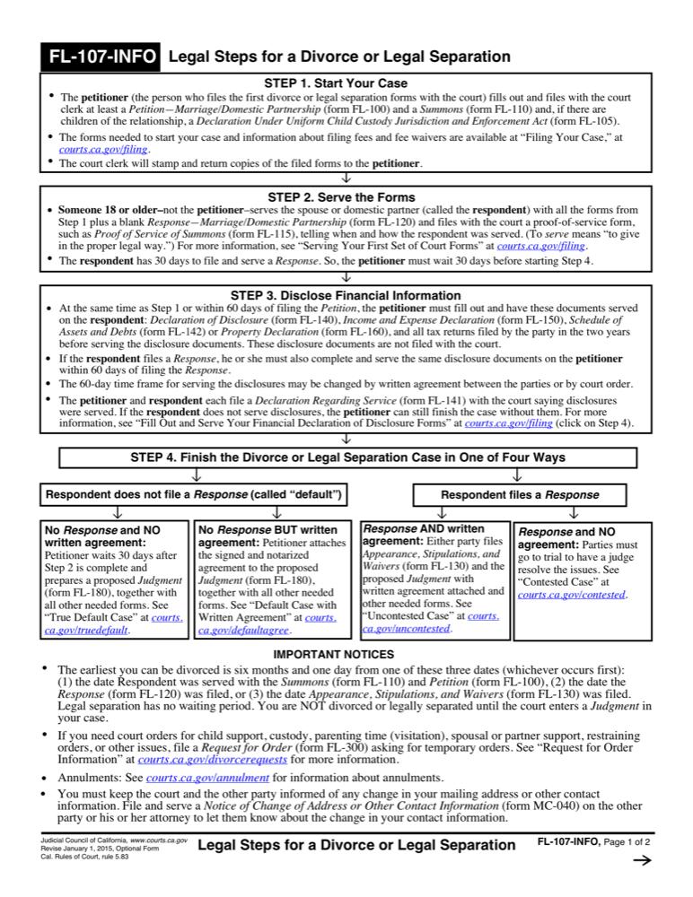 Fl 107 info legal steps for a divorce or legal separation